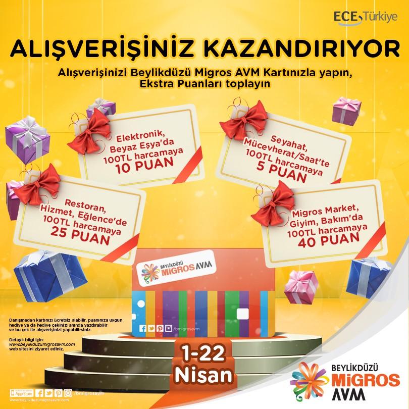 AVM Kart Kampanyası